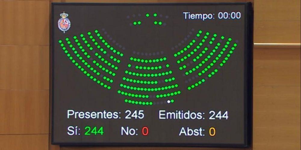 Apoyó unánime del Senado a la FQ y los nuevos medicamentos